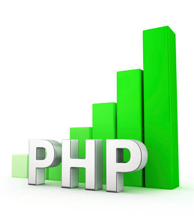 PHP based Content Management System